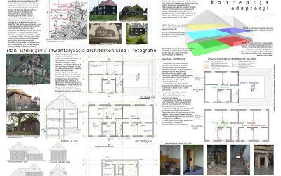Ciekawa praca architektoniczna Michała Paczka